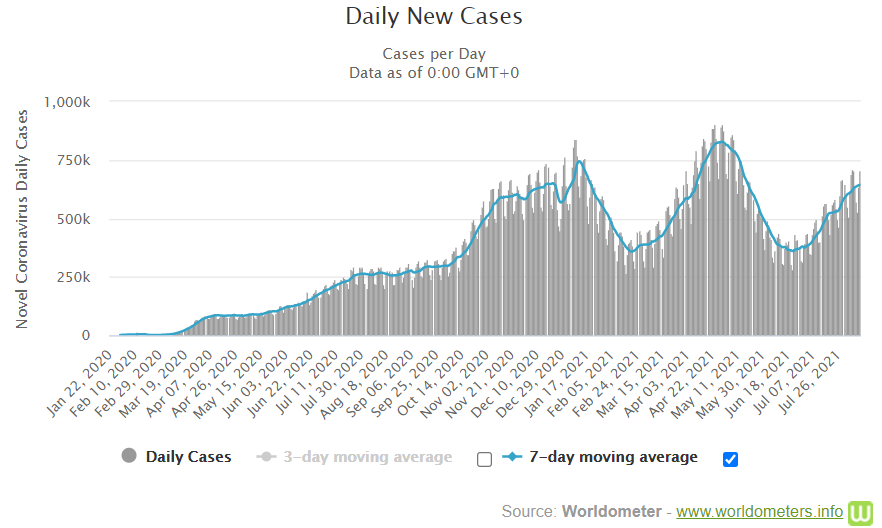 daily-new-cases-1